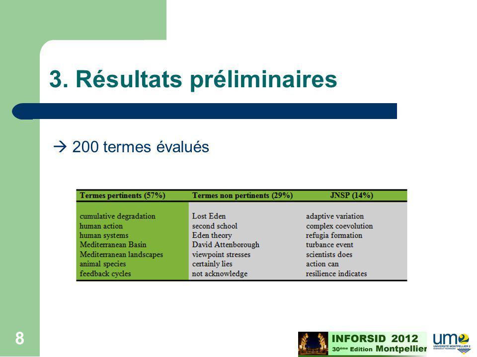 Cours ECD - M2 - 2008/2009 9 4.