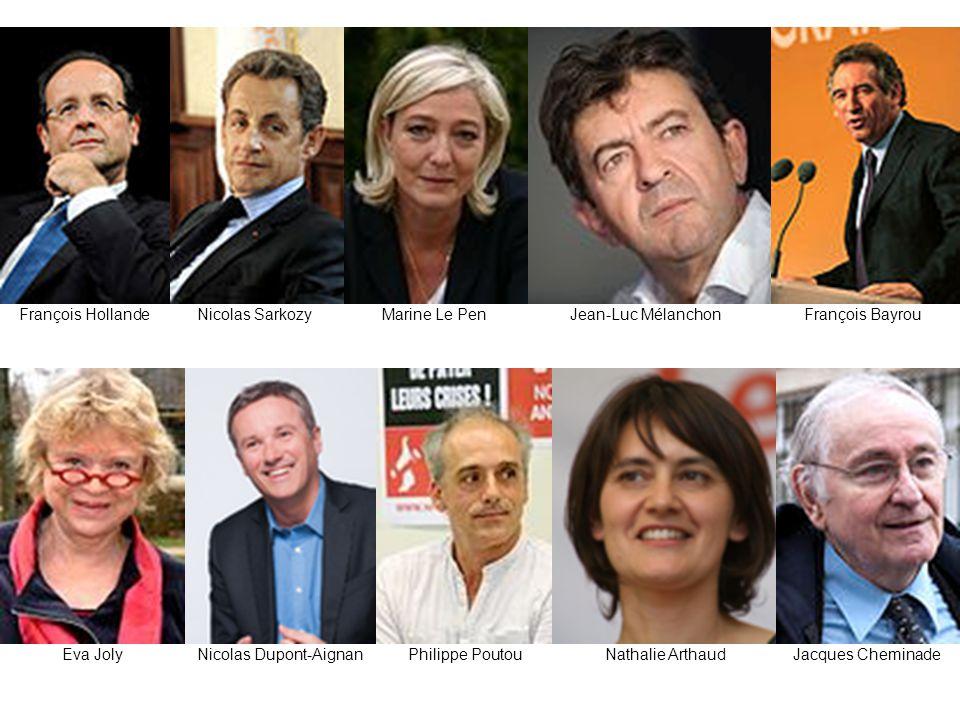 10 12 14 Combien de candidats étaient présents au premier tour de lélection présidentielle le 22 avril 2012 ?