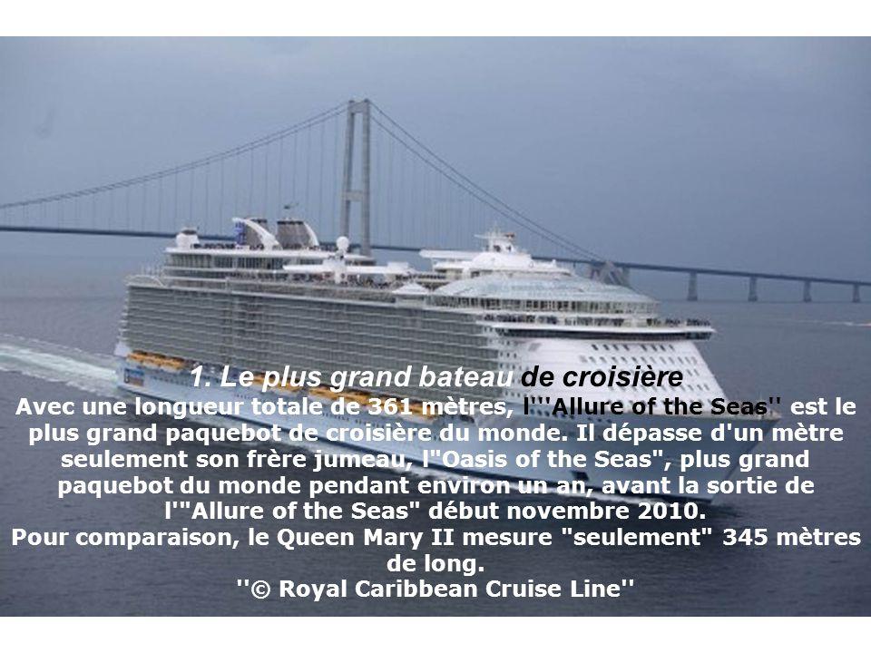 A bord du plus grand paquebot du monde Long de 361 mètres, et pouvant accueillir 6 360 passagers, l'''Allure of the Seas'' est un véritable hôtel de l