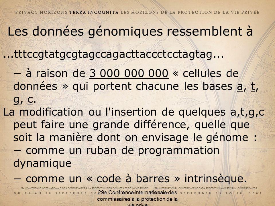29e CONFÉRENCE INTERNATIONALE DES COMMISSAIRES À LA PROTECTION DES DONNÉES ET DE LA VIE PRIVÉE 29 th INTERNATIONAL CONFERENCE OF DATA PROTECTION AND PRIVACY COMMISSIONERS 29e Confrence internationale des commissaires à la protection de la vie prive Les données génétiques ressemblent à ce qui suit : à l échelle dune séquence : ctag...ctccca à l échelle dun gène : « Gène porteur du diabète SLC308A » à l échelle du corps : « cheveux roux », « dysplasie rénale héréditaire » à l échelle de la famille : ascendance familiale, antécédents familiaux en matière de santé, autres indicateurs.