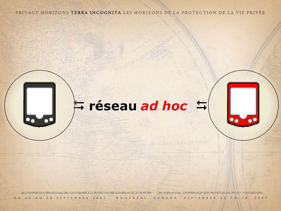réseau ad hoc