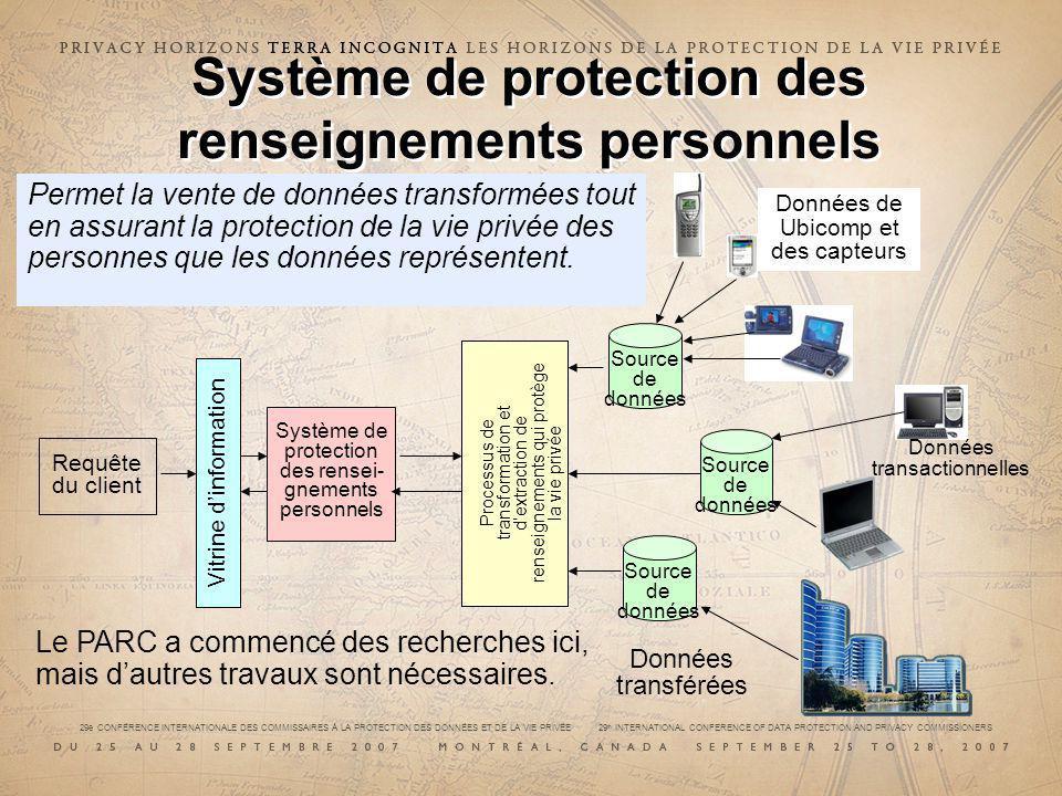 29e CONFÉRENCE INTERNATIONALE DES COMMISSAIRES À LA PROTECTION DES DONNÉES ET DE LA VIE PRIVÉE 29 th INTERNATIONAL CONFERENCE OF DATA PROTECTION AND PRIVACY COMMISSIONERS Données de Ubicomp et des capteurs Données transférées Données transactionnelles Source de données Processus de transformation et dextraction de renseignements qui protège la vie privée Système de protection des rensei- gnements personnels Requête du client Vitrine dinformation Permet la vente de données transformées tout en assurant la protection de la vie privée des personnes que les données représentent.