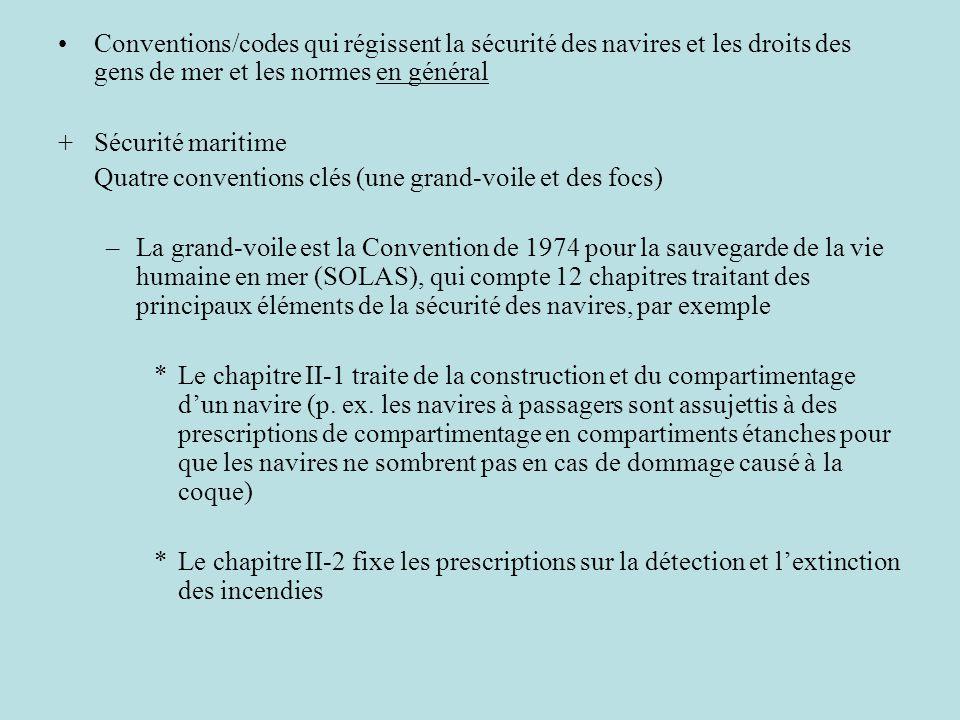 Conventions/codes qui régissent la sécurité des navires et les droits des gens de mer et les normes en général +Sécurité maritime Quatre conventions c