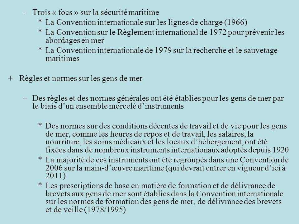 –Trois « focs » sur la sécurité maritime *La Convention internationale sur les lignes de charge (1966) *La Convention sur le Règlement international d