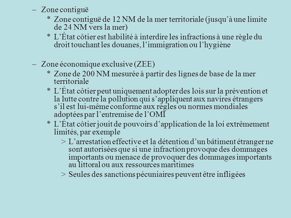 –Zone contiguë *Zone contiguë de 12 NM de la mer territoriale (jusquà une limite de 24 NM vers la mer) *LÉtat côtier est habilité à interdire les infr