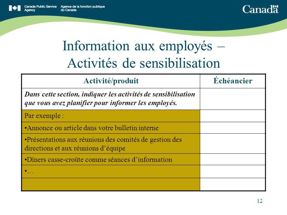 12 Information aux employés – Activités de sensibilisation Activité/produitÉchéancier Dans cette section, indiquer les activités de sensibilisation que vous avez planifier pour informer les employés.