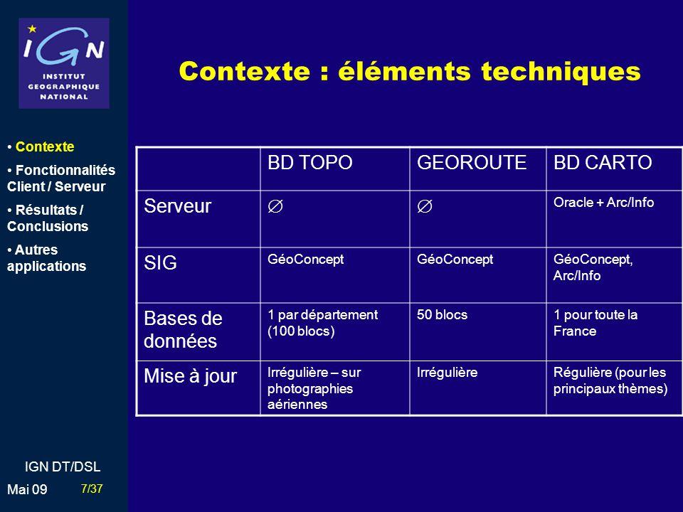 28/37 Mai 09 IGN DT/DSL La base unifiée aujourdhui Serveur de production : Server DELL, PowerEdge 6850, 4 processeurs Disque : 5 x 300 Go 10 000 rpm SCSI, dont 4 en RAID 1 RAM : 12 Gb Serveur de secours : 1 base de données restaurée chaque semaine (sauvegarde) 1 base de données en lecture seule : contrôle qualité, démos,… réplication toutes les 30 minutes Réseau : 1Mbit/s entre Paris et les CIRs Contexte Fonctionnalités Client / Serveur Résultats / Conclusions Autres applications