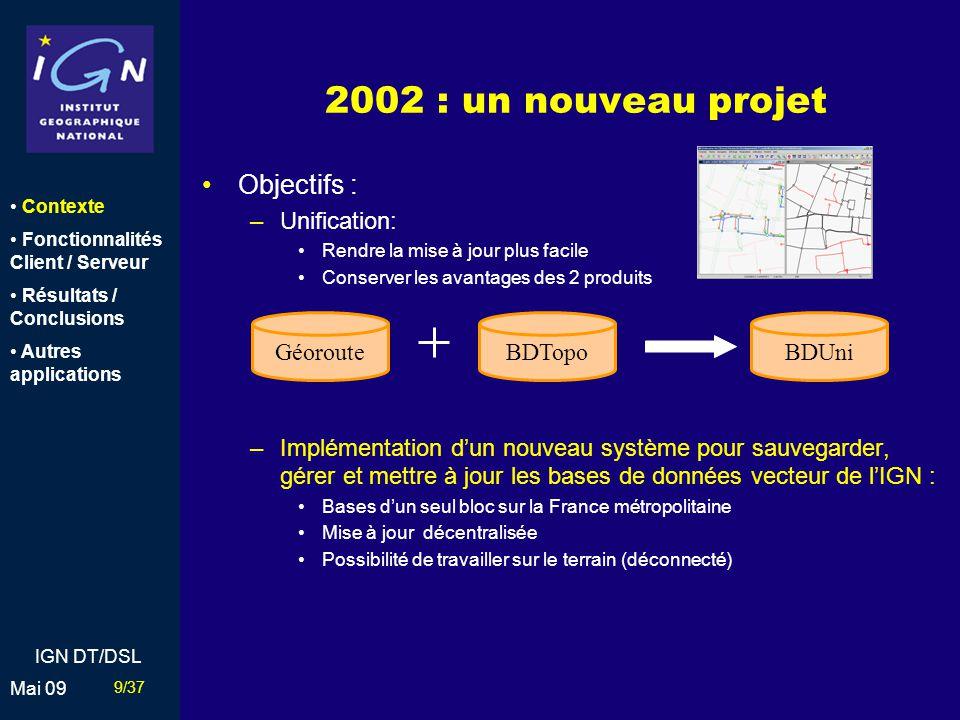 10/37 Mai 09 IGN DT/DSL 2002 : un nouveau projet Contexte Fonctionnalités Client / Serveur Résultats / Conclusions Autres applications