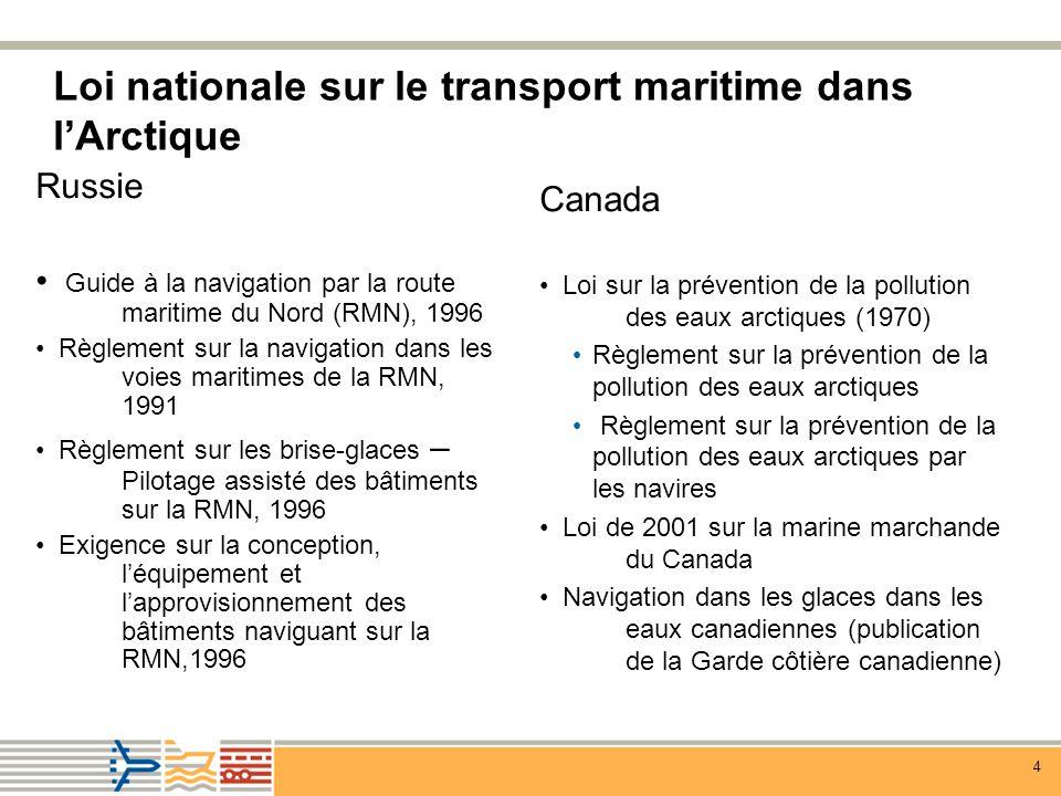 4 Loi nationale sur le transport maritime dans lArctique Canada Loi sur la prévention de la pollution des eaux arctiques (1970) Règlement sur la prévention de la pollution des eaux arctiques Règlement sur la prévention de la pollution des eaux arctiques par les navires Loi de 2001 sur la marine marchande du Canada Navigation dans les glaces dans les eaux canadiennes (publication de la Garde côtière canadienne) Russie Guide à la navigation par la route maritime du Nord (RMN), 1996 Règlement sur la navigation dans les voies maritimes de la RMN, 1991 Règlement sur les brise-glaces – Pilotage assisté des bâtiments sur la RMN, 1996 Exigence sur la conception, léquipement et lapprovisionnement des bâtiments naviguant sur la RMN,1996