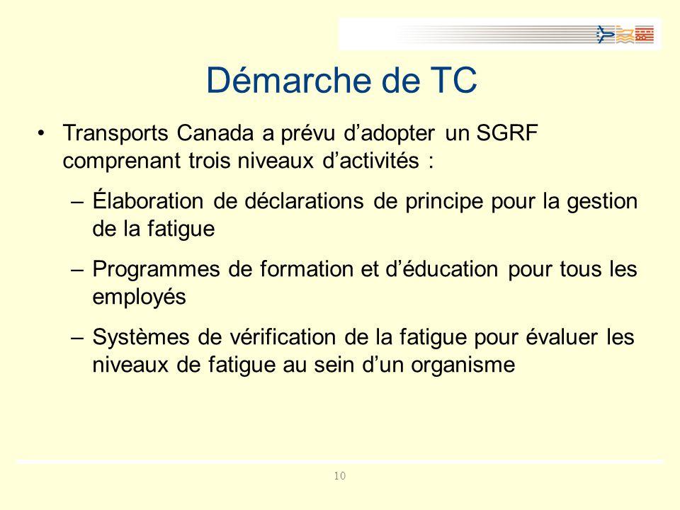 10 Démarche de TC Transports Canada a prévu dadopter un SGRF comprenant trois niveaux dactivités : –Élaboration de déclarations de principe pour la gestion de la fatigue –Programmes de formation et déducation pour tous les employés –Systèmes de vérification de la fatigue pour évaluer les niveaux de fatigue au sein dun organisme