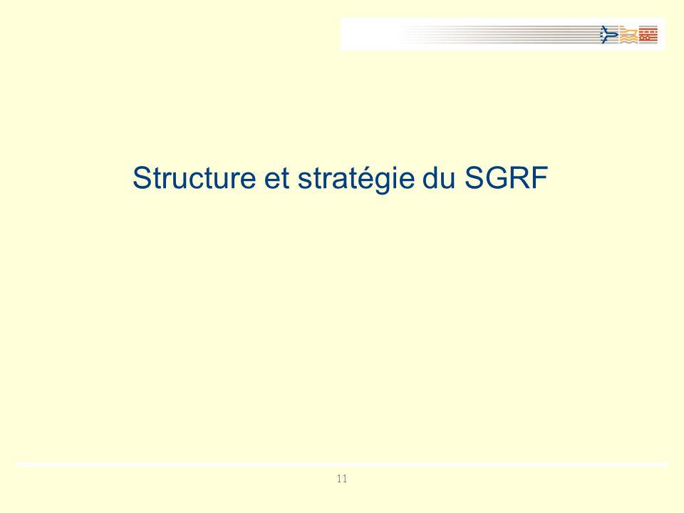 11 Structure et stratégie du SGRF