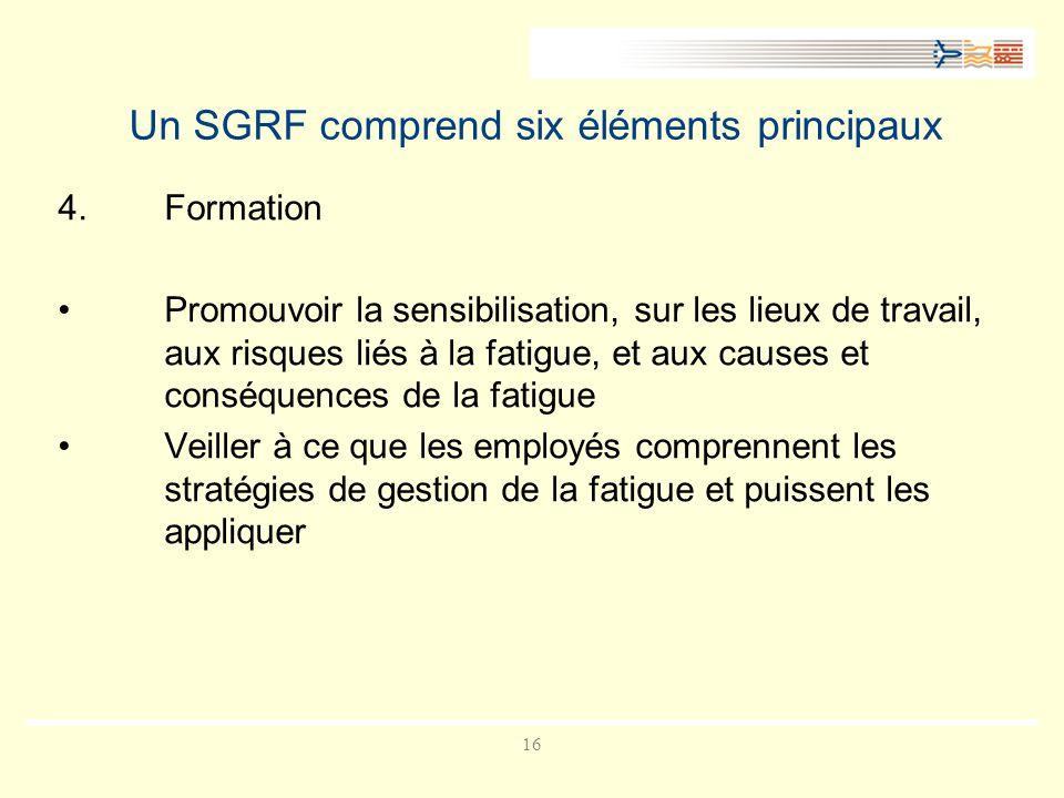 16 Un SGRF comprend six éléments principaux 4.Formation Promouvoir la sensibilisation, sur les lieux de travail, aux risques liés à la fatigue, et aux causes et conséquences de la fatigue Veiller à ce que les employés comprennent les stratégies de gestion de la fatigue et puissent les appliquer