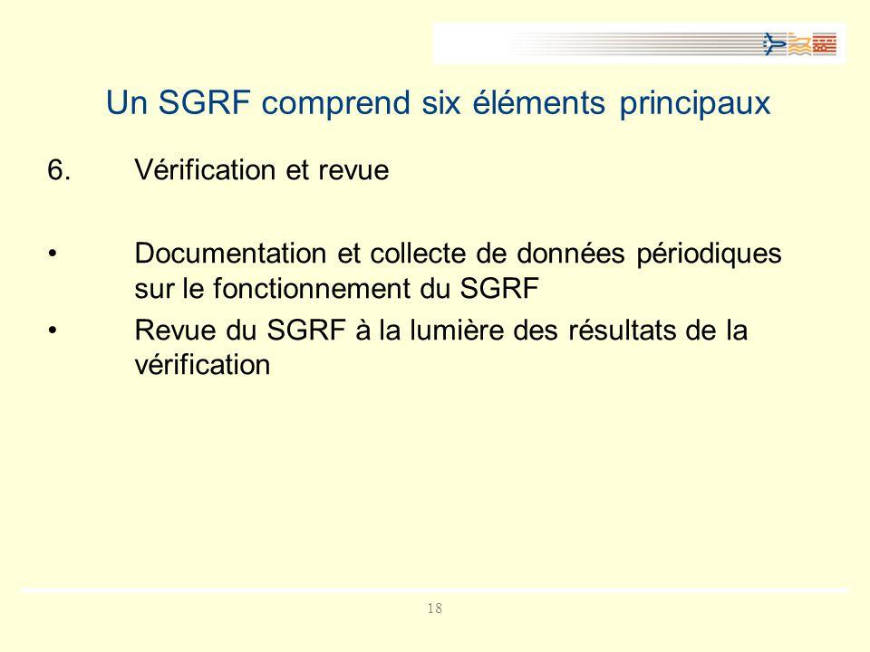 18 Un SGRF comprend six éléments principaux 6.Vérification et revue Documentation et collecte de données périodiques sur le fonctionnement du SGRF Revue du SGRF à la lumière des résultats de la vérification