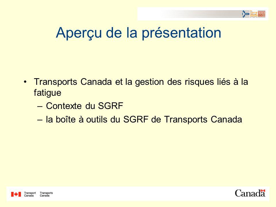Aperçu de la présentation Transports Canada et la gestion des risques liés à la fatigue –Contexte du SGRF –la boîte à outils du SGRF de Transports Canada