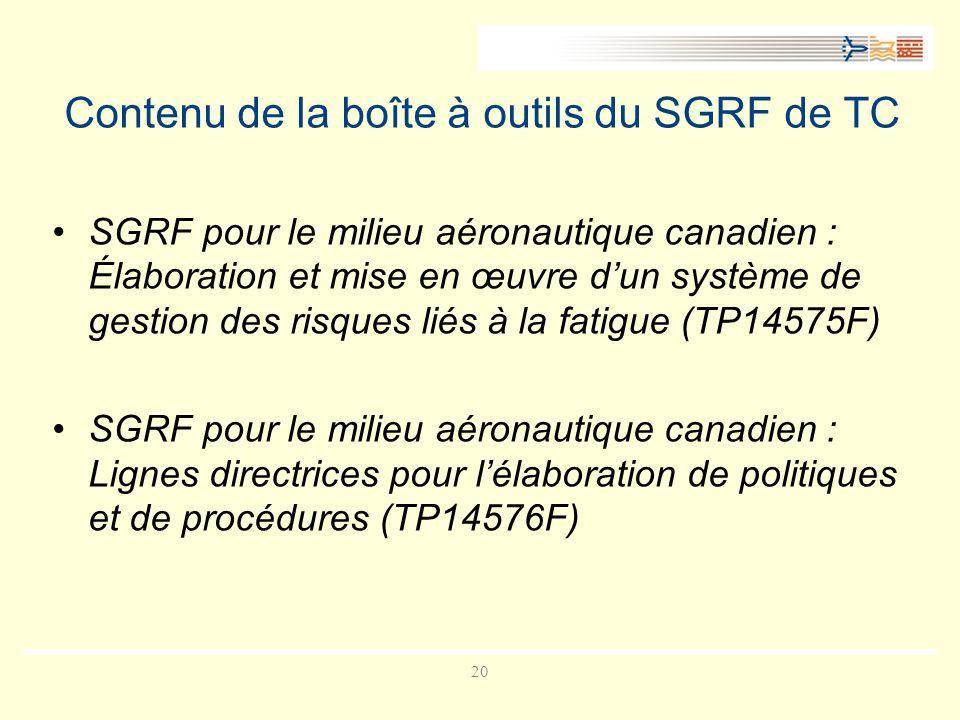 20 Contenu de la boîte à outils du SGRF de TC SGRF pour le milieu aéronautique canadien : Élaboration et mise en œuvre dun système de gestion des risques liés à la fatigue (TP14575F) SGRF pour le milieu aéronautique canadien : Lignes directrices pour lélaboration de politiques et de procédures (TP14576F)