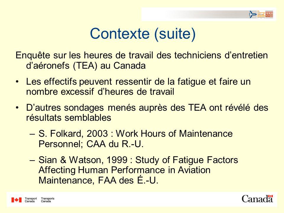 Contexte (suite) Enquête sur les heures de travail des techniciens dentretien daéronefs (TEA) au Canada Les effectifs peuvent ressentir de la fatigue et faire un nombre excessif dheures de travail Dautres sondages menés auprès des TEA ont révélé des résultats semblables –S.