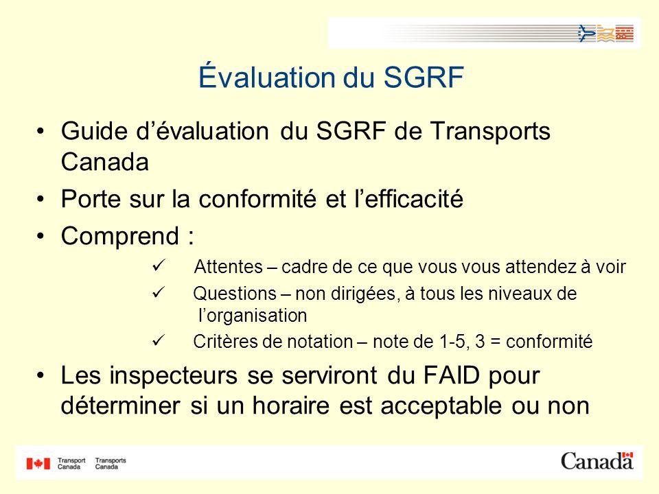 Évaluation du SGRF Guide dévaluation du SGRF de Transports Canada Porte sur la conformité et lefficacité Comprend : Attentes – cadre de ce que vous vous attendez à voir Questions – non dirigées, à tous les niveaux de lorganisation Critères de notation – note de 1-5, 3 = conformité Les inspecteurs se serviront du FAID pour déterminer si un horaire est acceptable ou non
