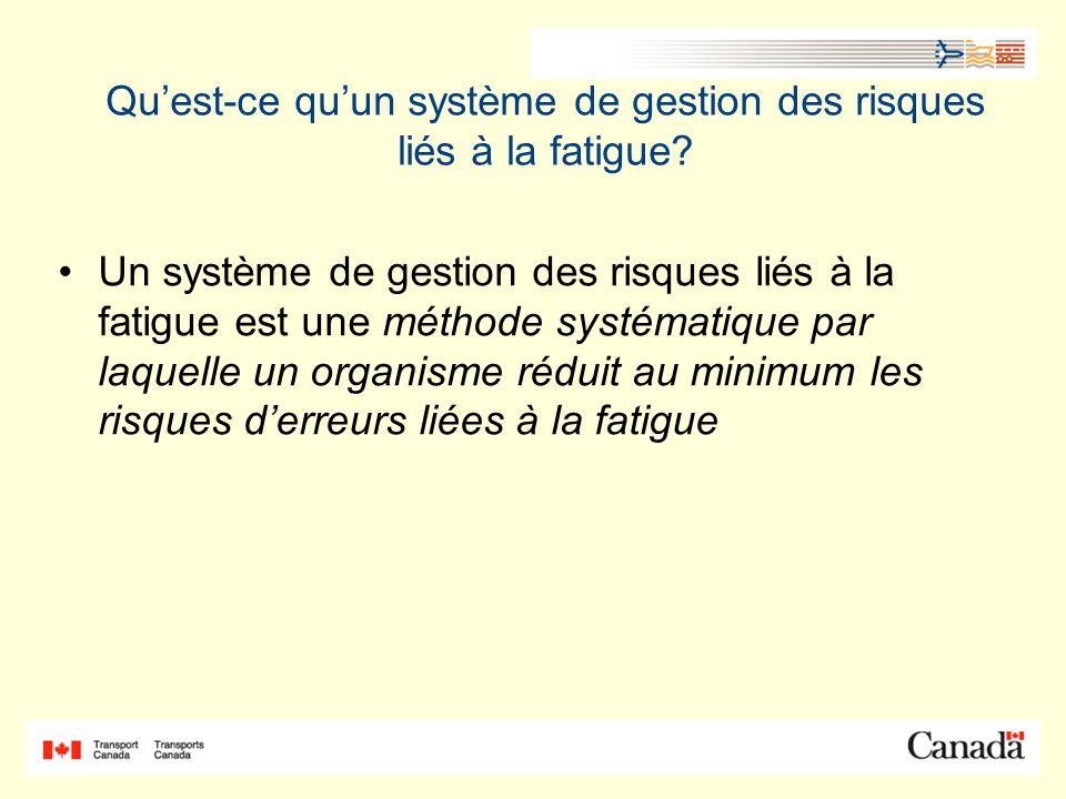 Quest-ce quun système de gestion des risques liés à la fatigue.