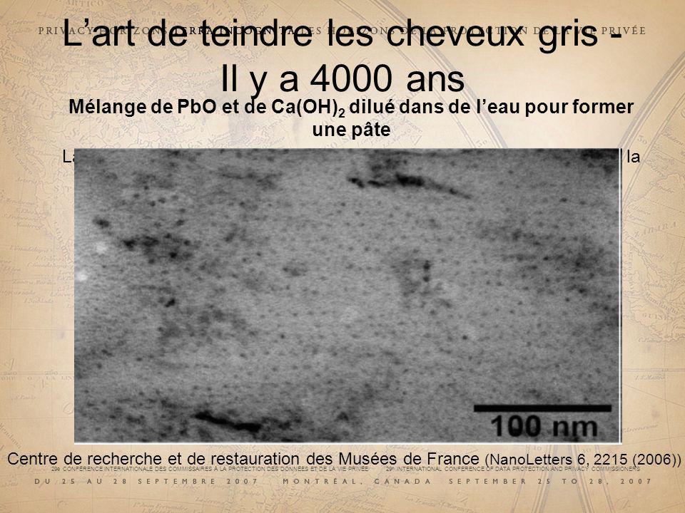 29e CONFÉRENCE INTERNATIONALE DES COMMISSAIRES À LA PROTECTION DES DONNÉES ET DE LA VIE PRIVÉE 29 th INTERNATIONAL CONFERENCE OF DATA PROTECTION AND PRIVACY COMMISSIONERS Lart de teindre les cheveux gris - Il y a 4000 ans Mélange de PbO et de Ca(OH) 2 dilué dans de leau pour former une pâte La réaction avec les aminoacides présents dans les cheveux entraîne la formation de cristaux de PbS Centre de recherche et de restauration des Musées de France (NanoLetters 6, 2215 (2006))