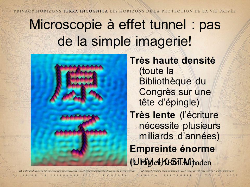 29e CONFÉRENCE INTERNATIONALE DES COMMISSAIRES À LA PROTECTION DES DONNÉES ET DE LA VIE PRIVÉE 29 th INTERNATIONAL CONFERENCE OF DATA PROTECTION AND PRIVACY COMMISSIONERS Microscopie à effet tunnel : pas de la simple imagerie.