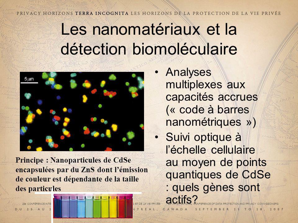 29e CONFÉRENCE INTERNATIONALE DES COMMISSAIRES À LA PROTECTION DES DONNÉES ET DE LA VIE PRIVÉE 29 th INTERNATIONAL CONFERENCE OF DATA PROTECTION AND PRIVACY COMMISSIONERS Les nanomatériaux et la détection biomoléculaire Analyses multiplexes aux capacités accrues (« code à barres nanométriques ») Suivi optique à léchelle cellulaire au moyen de points quantiques de CdSe : quels gènes sont actifs.
