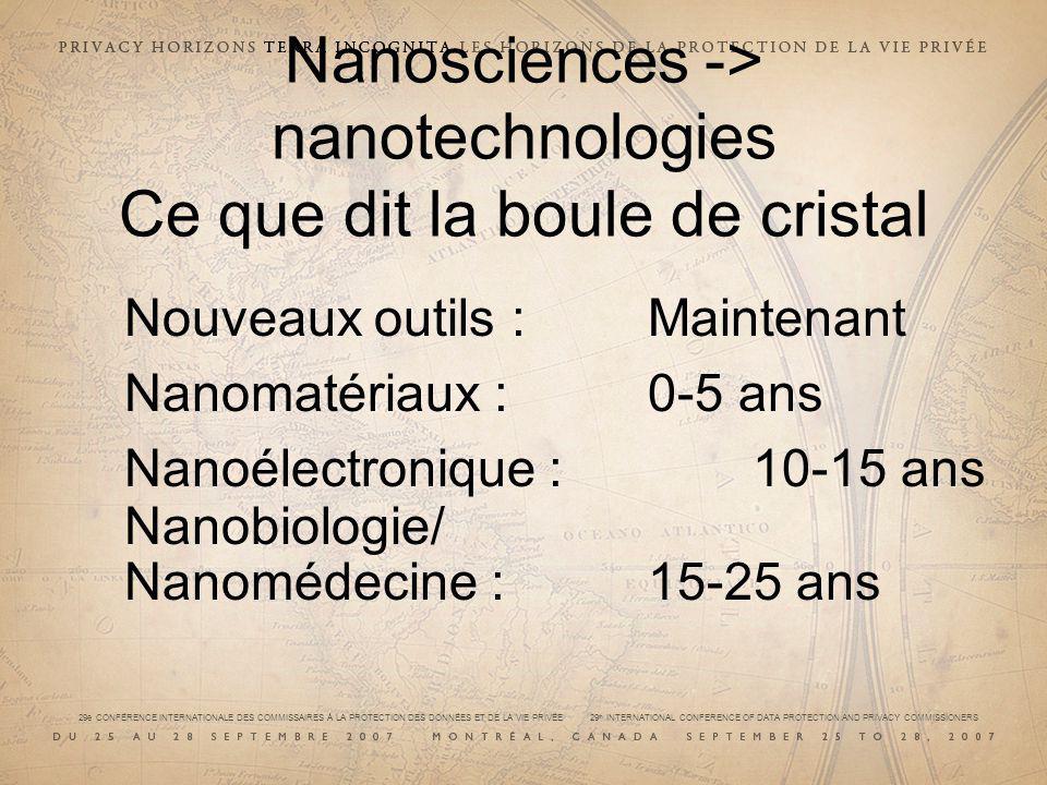 29e CONFÉRENCE INTERNATIONALE DES COMMISSAIRES À LA PROTECTION DES DONNÉES ET DE LA VIE PRIVÉE 29 th INTERNATIONAL CONFERENCE OF DATA PROTECTION AND PRIVACY COMMISSIONERS Nanosciences -> nanotechnologies Ce que dit la boule de cristal Nouveaux outils : Maintenant Nanomatériaux : 0-5 ans Nanoélectronique : 10-15 ans Nanobiologie/ Nanomédecine : 15-25 ans