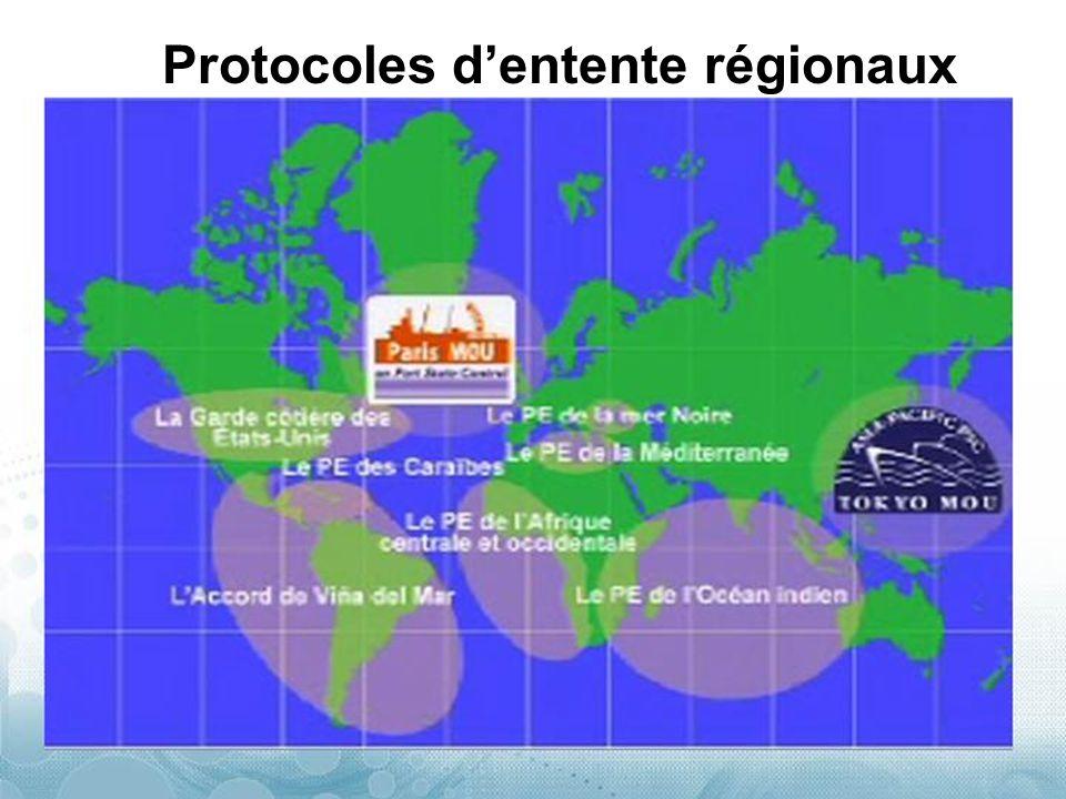 Protocoles dentente régionaux