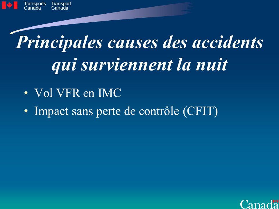 Transports Canada Transport Canada Principales causes des accidents qui surviennent la nuit Vol VFR en IMC Impact sans perte de contrôle (CFIT)