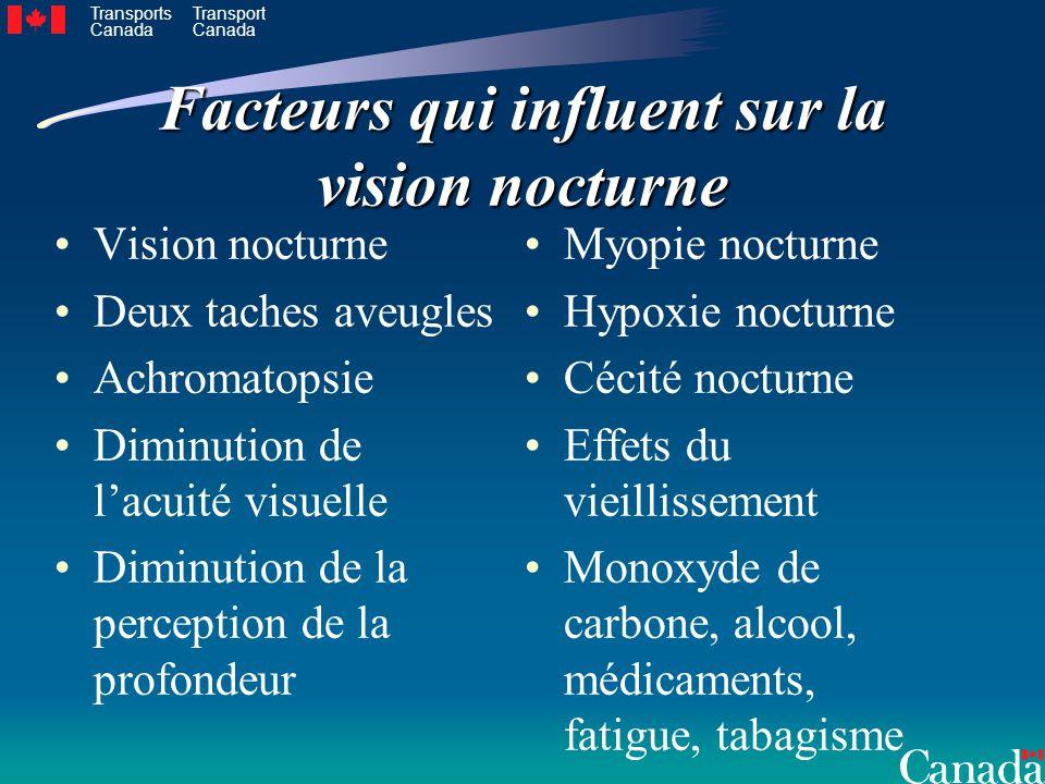 Transports Canada Transport Canada Facteurs qui influent sur la vision nocturne Vision nocturne Deux taches aveugles Achromatopsie Diminution de lacui