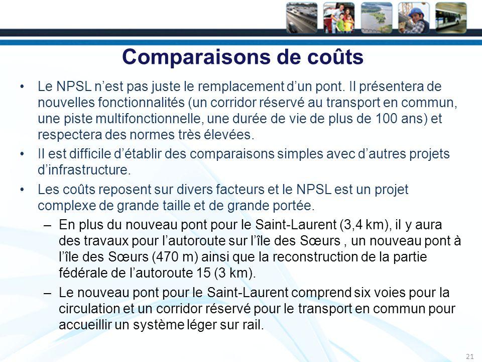Comparaisons de coûts Le NPSL nest pas juste le remplacement dun pont.