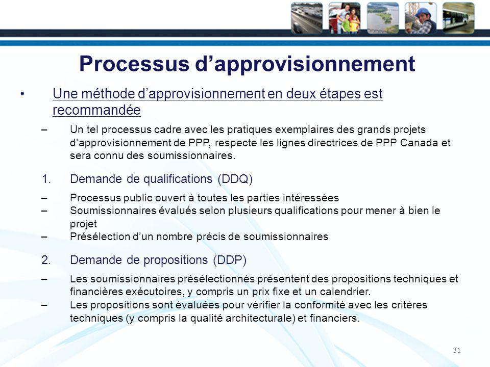 Processus dapprovisionnement Une méthode dapprovisionnement en deux étapes est recommandée –Un tel processus cadre avec les pratiques exemplaires des grands projets dapprovisionnement de PPP, respecte les lignes directrices de PPP Canada et sera connu des soumissionnaires.