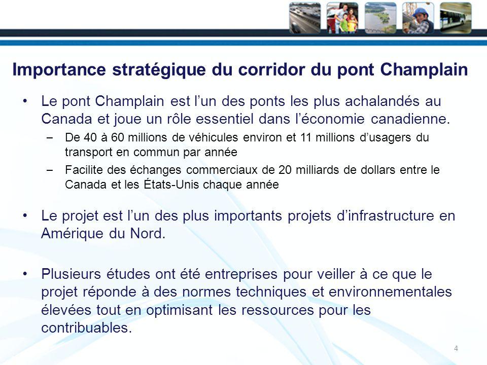 Importance stratégique du corridor du pont Champlain Le pont Champlain est lun des ponts les plus achalandés au Canada et joue un rôle essentiel dans léconomie canadienne.