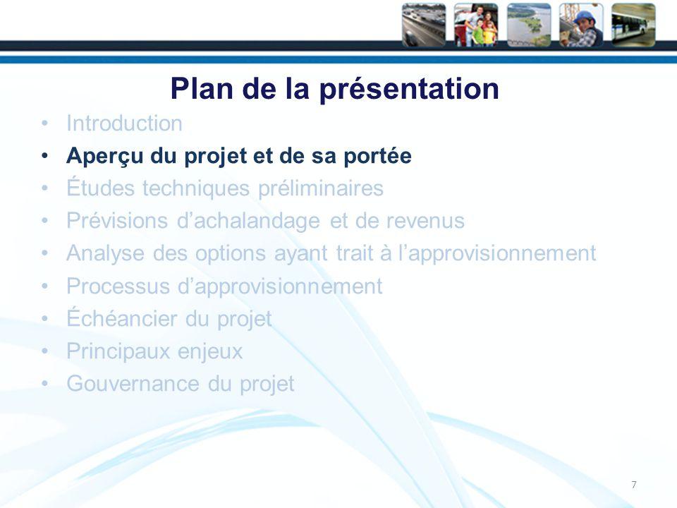 Recommandation du dossier daffaires Octroyer le projet en PPP –Lanalyse de loptimisation des ressources et lanalyse qualitative illustrent clairement les avantages de lapprovisionnement du projet en utilisant une telle méthode.