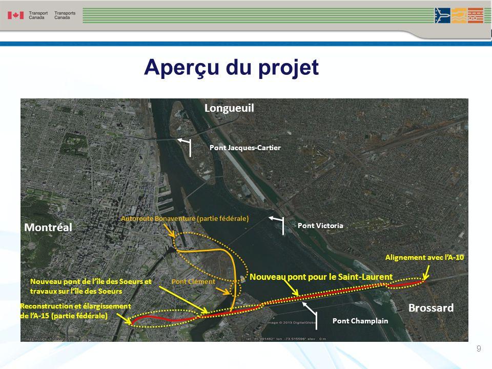10 Faits saillants du projet NPSL Date dentrée en service accélérée (2018); début de la construction : 2015 Trois voies pour les véhicules, une voie pour le transport en commun dans chaque direction Les voies réservées pour le transport en commun accueilleront un système léger sur rail (SLR) comme le recommande le gouvernement du Québec.