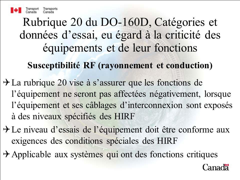Rubrique 20 du DO-160D, Catégories et données dessai, eu égard à la criticité des équipements et de leur fonctions Susceptibilité RF (rayonnement et conduction) La rubrique 20 vise à sassurer que les fonctions de léquipement ne seront pas affectées négativement, lorsque léquipement et ses câblages dinterconnexion sont exposés à des niveaux spécifiés des HIRF Le niveau dessais de léquipement doit être conforme aux exigences des conditions spéciales des HIRF Applicable aux systèmes qui ont des fonctions critiques