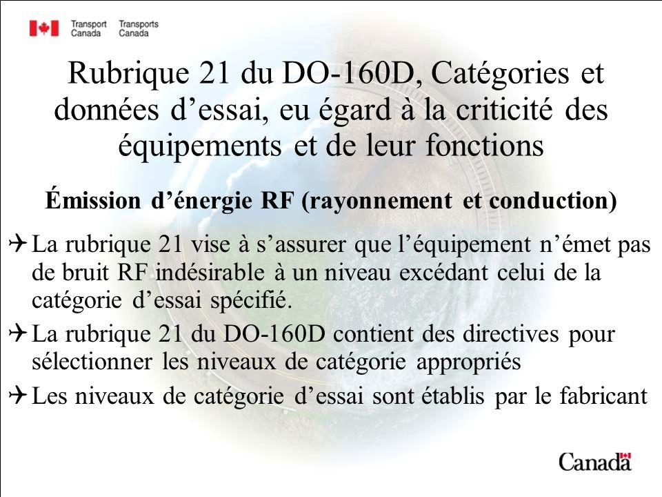 Rubrique 21 du DO-160D, Catégories et données dessai, eu égard à la criticité des équipements et de leur fonctions Émission dénergie RF (rayonnement e