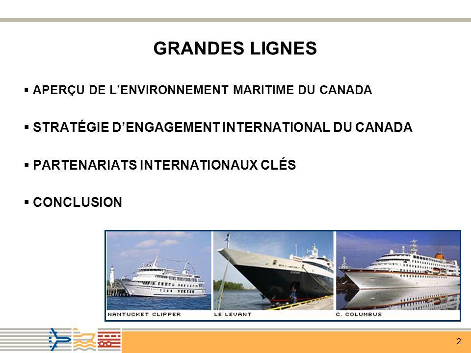 2 GRANDES LIGNES APERÇU DE LENVIRONNEMENT MARITIME DU CANADA STRATÉGIE DENGAGEMENT INTERNATIONAL DU CANADA PARTENARIATS INTERNATIONAUX CLÉS CONCLUSION