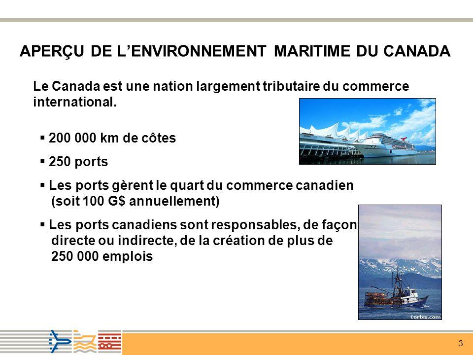 3 APERÇU DE LENVIRONNEMENT MARITIME DU CANADA Le Canada est une nation largement tributaire du commerce international. 200 000 km de côtes 250 ports L