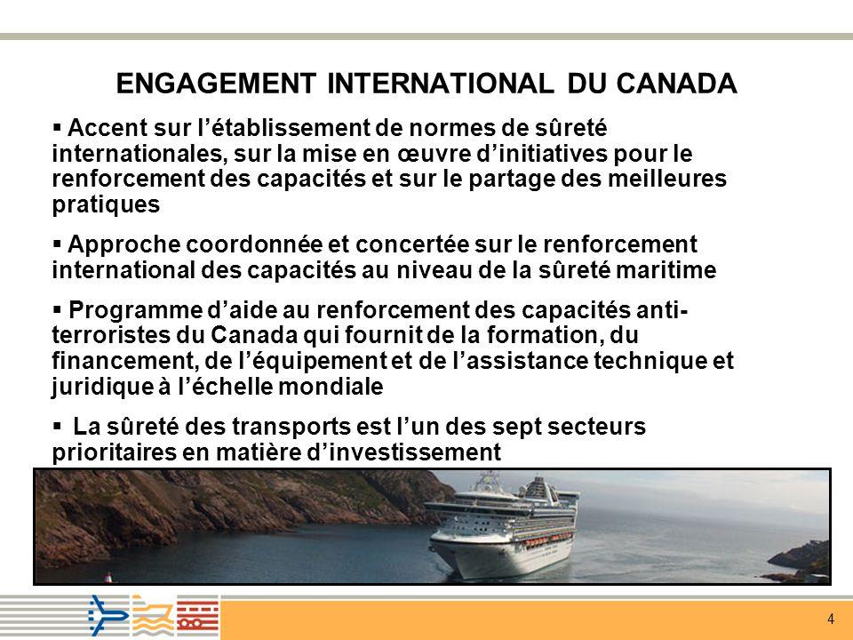 4 ENGAGEMENT INTERNATIONAL DU CANADA Accent sur létablissement de normes de sûreté internationales, sur la mise en œuvre dinitiatives pour le renforcement des capacités et sur le partage des meilleures pratiques Approche coordonnée et concertée sur le renforcement international des capacités au niveau de la sûreté maritime Programme daide au renforcement des capacités anti terroristes du Canada qui fournit de la formation, du financement, de léquipement et de lassistance technique et juridique à léchelle mondiale La sûreté des transports est lun des sept secteurs prioritaires en matière dinvestissement