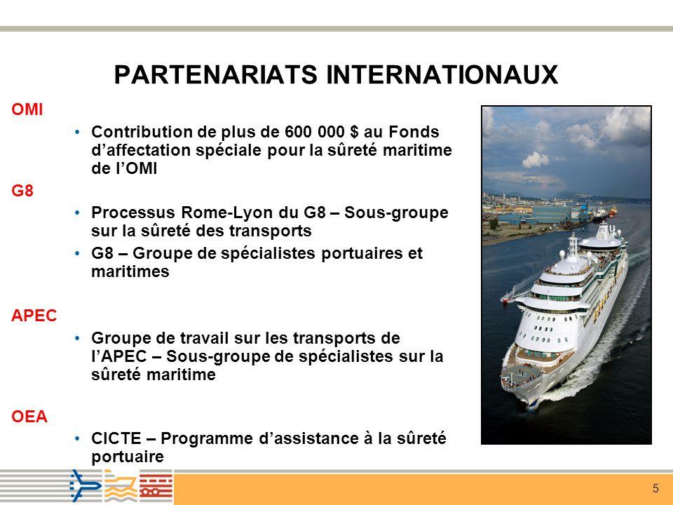5 PARTENARIATS INTERNATIONAUX OMI Contribution de plus de 600 000 $ au Fonds daffectation spéciale pour la sûreté maritime de lOMI G8 Processus Rome-Lyon du G8 – Sous-groupe sur la sûreté des transports G8 – Groupe de spécialistes portuaires et maritimes APEC Groupe de travail sur les transports de lAPEC – Sous-groupe de spécialistes sur la sûreté maritime OEA CICTE – Programme dassistance à la sûreté portuaire