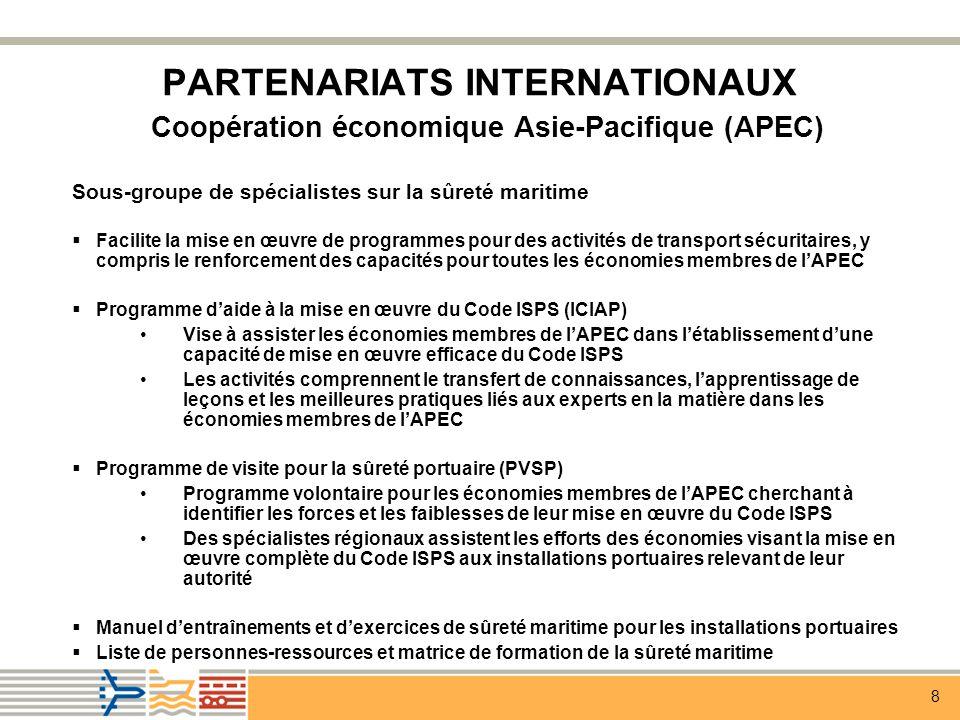 8 PARTENARIATS INTERNATIONAUX Coopération économique Asie-Pacifique (APEC) Sous-groupe de spécialistes sur la sûreté maritime Facilite la mise en œuvre de programmes pour des activités de transport sécuritaires, y compris le renforcement des capacités pour toutes les économies membres de lAPEC Programme daide à la mise en œuvre du Code ISPS (ICIAP) Vise à assister les économies membres de lAPEC dans létablissement dune capacité de mise en œuvre efficace du Code ISPS Les activités comprennent le transfert de connaissances, lapprentissage de leçons et les meilleures pratiques liés aux experts en la matière dans les économies membres de lAPEC Programme de visite pour la sûreté portuaire (PVSP) Programme volontaire pour les économies membres de lAPEC cherchant à identifier les forces et les faiblesses de leur mise en œuvre du Code ISPS Des spécialistes régionaux assistent les efforts des économies visant la mise en œuvre complète du Code ISPS aux installations portuaires relevant de leur autorité Manuel dentraînements et dexercices de sûreté maritime pour les installations portuaires Liste de personnes-ressources et matrice de formation de la sûreté maritime