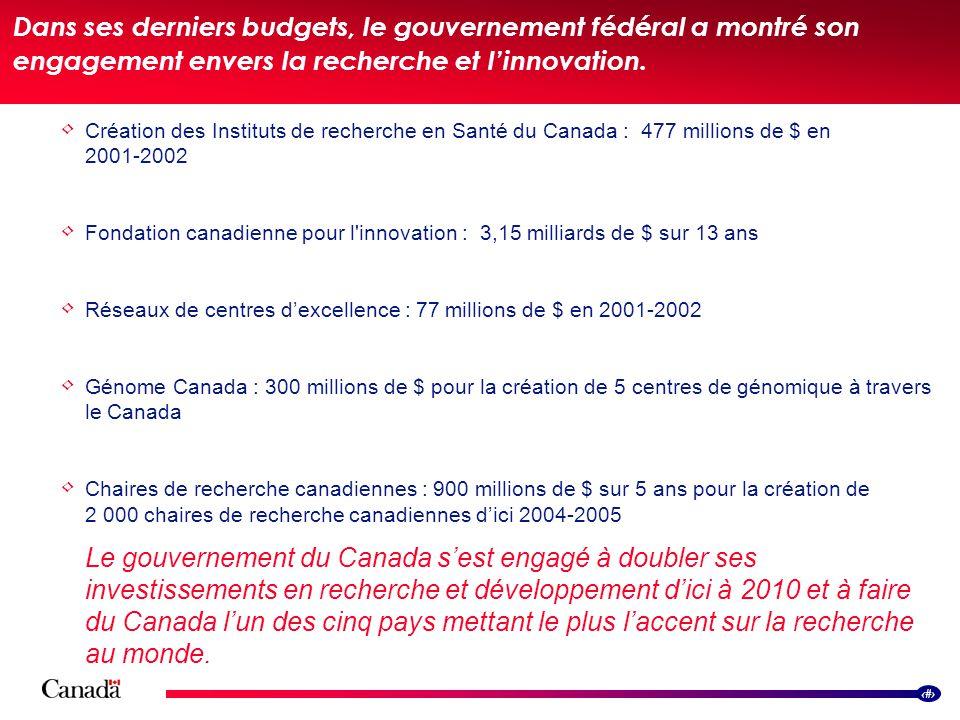 14 Dans ses derniers budgets, le gouvernement fédéral a montré son engagement envers la recherche et linnovation. Création des Instituts de recherche