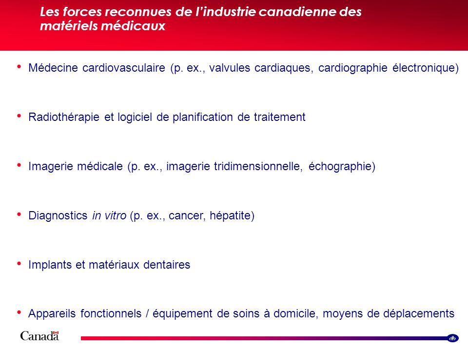 3 Médecine cardiovasculaire (p. ex., valvules cardiaques, cardiographie électronique) Radiothérapie et logiciel de planification de traitement Imageri