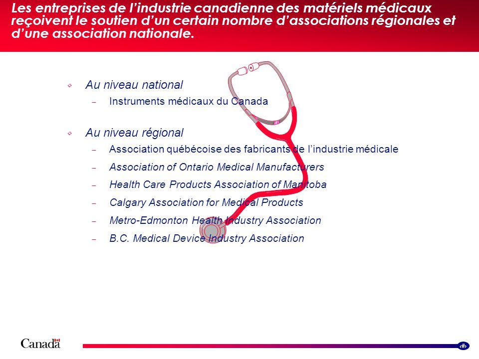 5 Les entreprises de lindustrie canadienne des matériels médicaux reçoivent le soutien dun certain nombre dassociations régionales et dune association nationale.