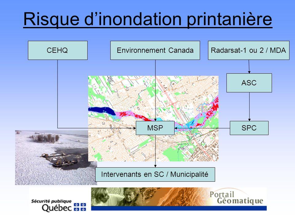 Risque dinondation printanière MSP CEHQEnvironnement CanadaRadarsat-1 ou 2 / MDA SPC ASC Intervenants en SC / Municipalité