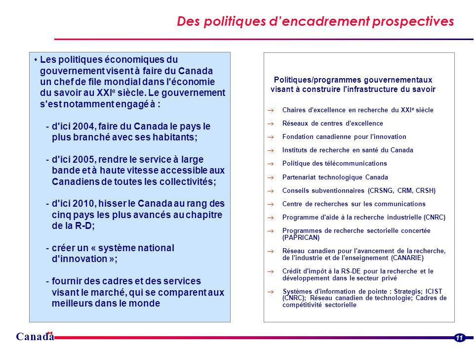 Canada Des politiques dencadrement prospectives A c c e s s t o m a r k e t s T i t l e s l i d e 11 Les politiques économiques du gouvernement visent à faire du Canada un chef de file mondial dans l économie du savoir au XXI e siècle.
