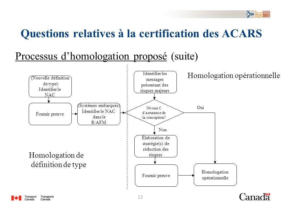 13 Questions relatives à la certification des ACARS Processus dhomologation proposé (suite) Niveau C dassurance de la conception? (Systèmes embarqués)