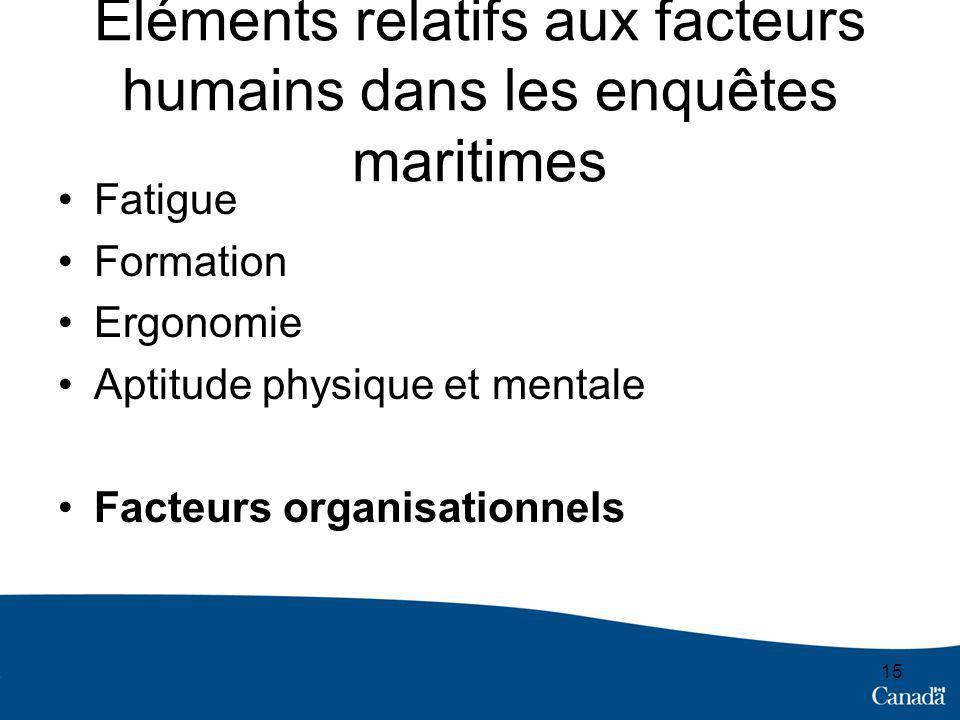 Éléments relatifs aux facteurs humains dans les enquêtes maritimes Fatigue Formation Ergonomie Aptitude physique et mentale Facteurs organisationnels 15