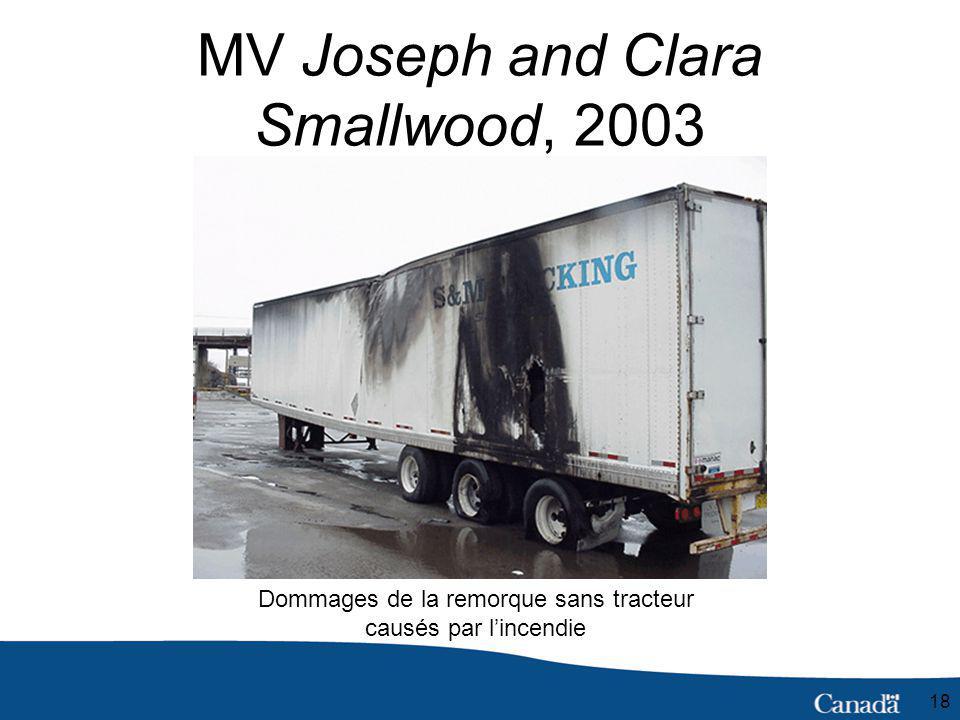 18 MV Joseph and Clara Smallwood, 2003 Dommages de la remorque sans tracteur causés par lincendie