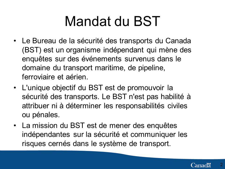 2 Mandat du BST Le Bureau de la sécurité des transports du Canada (BST) est un organisme indépendant qui mène des enquêtes sur des événements survenus dans le domaine du transport maritime, de pipeline, ferroviaire et aérien.